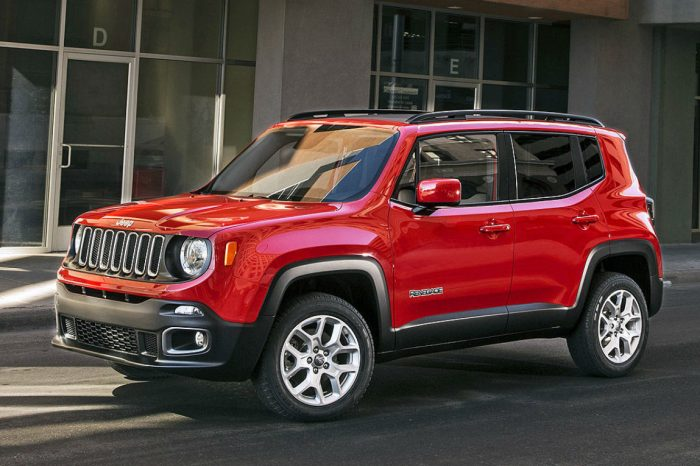 """FCA could be close to decision on """"baby"""" Jeep"""