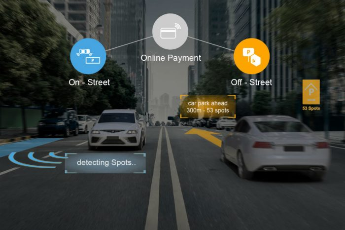 Continental reveals digital platform for smart parking: worldwide expansion planned by end of 2019