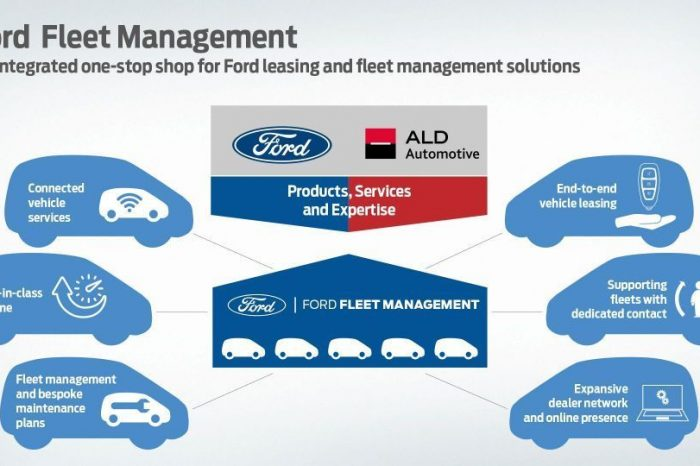 Ford and ALD Automotive launch fleet management business in Europe